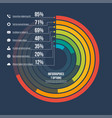 circle informative infographic template 7 options vector image