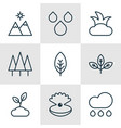 set of 9 harmony icons includes seashell water vector image vector image