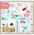 Cyprus infographics statistical data sights Ayia vector image vector image
