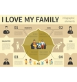 I Love My Familyinfographic flat vector image