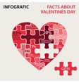 Heart pazzle Facts about Valentines day vector image vector image