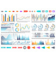 charts and pie diagrams with numbers information vector image vector image