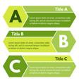 set of three horizontal greenl options banners vector image vector image
