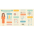 Gynecology and pregnancy infographic template vector image vector image