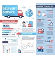 Delivery Service - poster brochure cover template vector image vector image