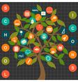 School icons tree vector image vector image
