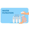 modern water filter advertising web banner vector image vector image