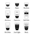 coffee menu icon collection design template vector image