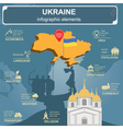 Ukraine infographics statistical data sights vector image