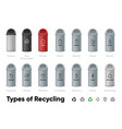 types recycling icons set waste sorting vector image vector image