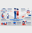 gender equality infographic vector image vector image