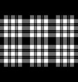 pixel seamless fabric texture black white vector image vector image