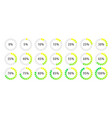 set circular progress loading bar green vector image
