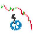 candlestick chart ripple crash flat icon vector image vector image