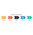 arrow-step on timeline for business process vector image