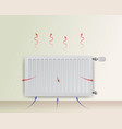 steel panel radiator the flow of air and heat is vector image vector image