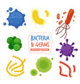 microbes biology pandemic viruses allergen and vector image