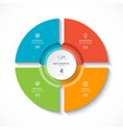 infographic circle cycle diagram with 4 stages vector image vector image
