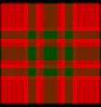 clan macnab scottish tartan plaid pattern vector image vector image