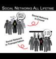 Social networks all lifetime vector image