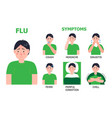 flu info-graphics cold influenza symptoms vector image vector image