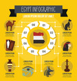 egypt infographic concept flat style vector image vector image