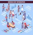 hospital staff nurses infographic poster vector image