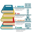 infographic education book graphic vector image