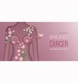 ovarian cancer awareness month horizontal vector image vector image