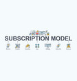 subscription business model banner for marketing vector image