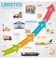 Logistics Infographics vector image vector image