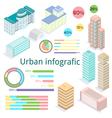 urban infografic vector image
