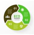 green circle arrows eco infographic vector image vector image