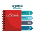 infographic education with notebook graphic vector image