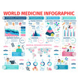 world medicine statistic infectiology acupuncture vector image vector image