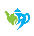 best tea sign vector image