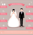 stock of wedding infographic vector image vector image