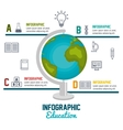 infographic education globe graphic isolated vector image