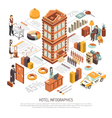 Hotel Infrastructure And Facilities Isometric vector image vector image