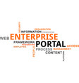 word cloud - enterprise portal vector image vector image