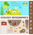 Ecology Infographic Set vector image vector image