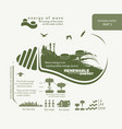 infographics renewable source of wave energy vector image vector image