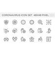 coronavirus disease and prevention icon set vector image