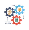gears with knowledge learn and idea icons vector image vector image