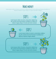 infographic of investment process with money tree vector image