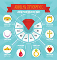 jewelry infographic concept flat style vector image vector image