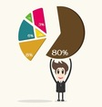 businessman holding to chart of profit vector image vector image