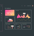 bright material style trendy admin app dashboard vector image