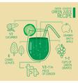 Green Goddess green juice recipes great detoxify vector image vector image