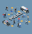 isometric police flowchart composition vector image vector image